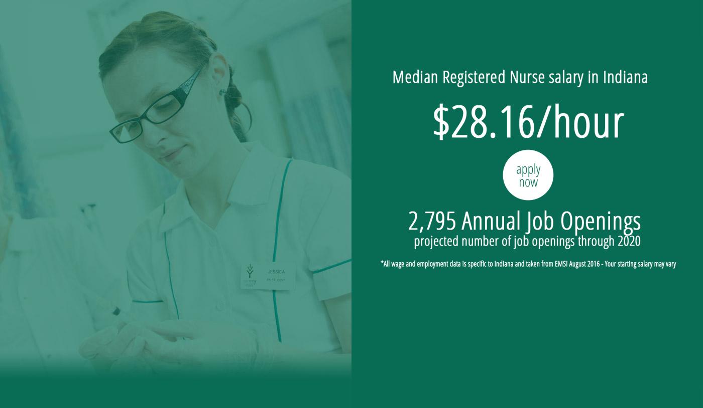 nursing practical nursing ivy tech community college of na