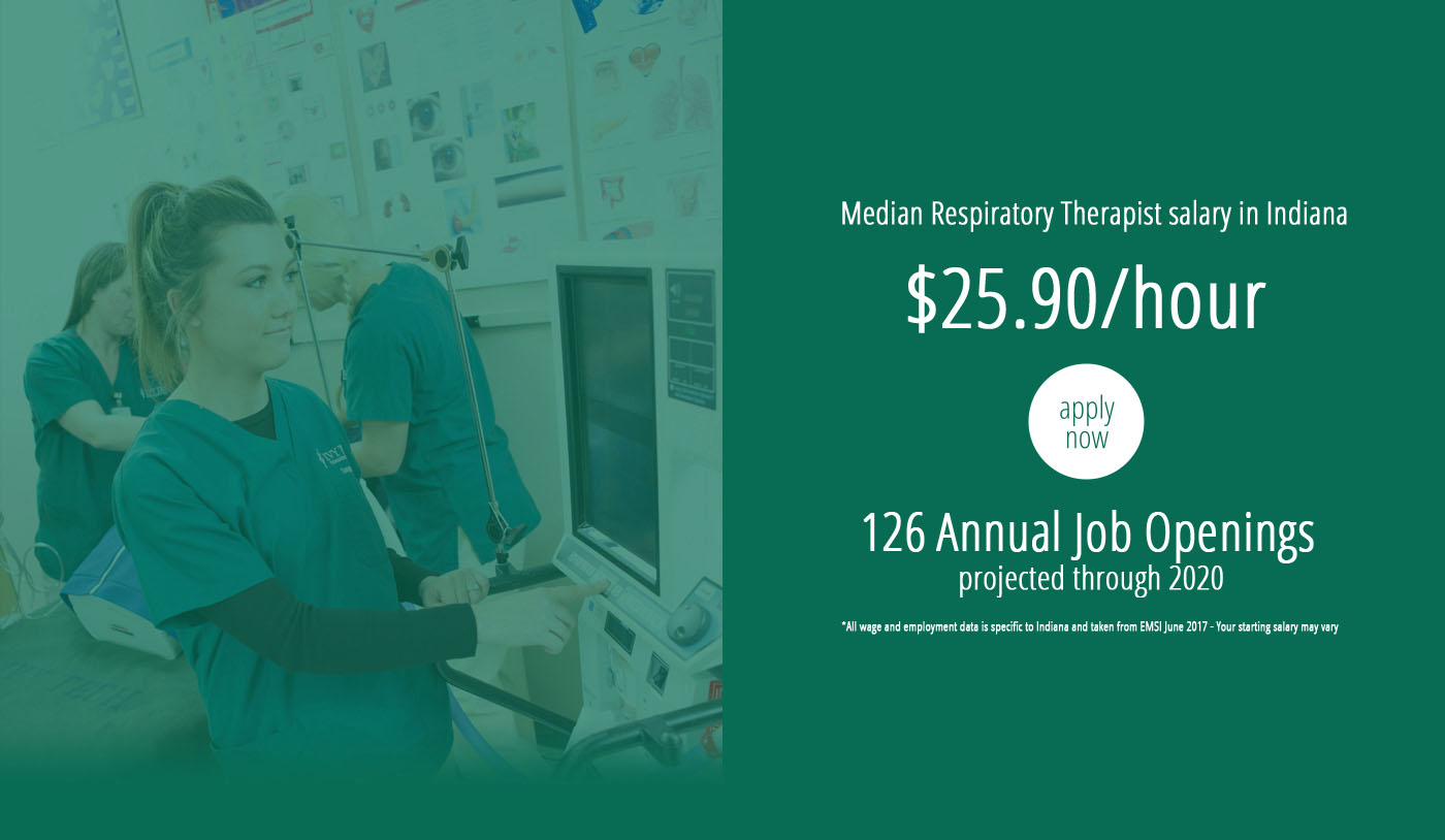 Ivy tech campuses around the state offer 9 of the total 11 respiratory therapy programs in indiana