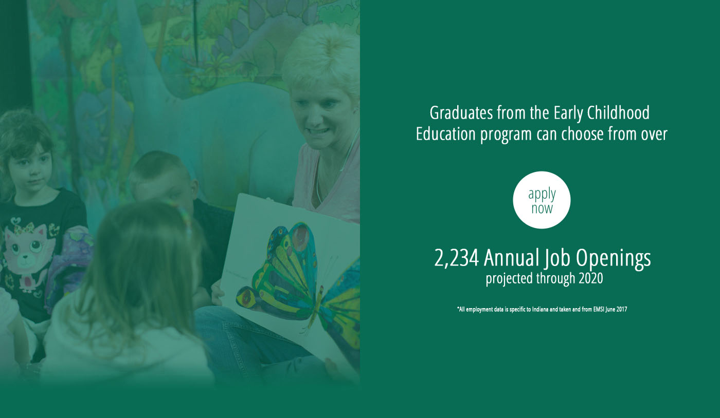 Early childhood education ivy tech community college of indiana the eced program is accredited by the national association for the education of young children naeyc naeyc has high standards which focus on providing 1betcityfo Choice Image