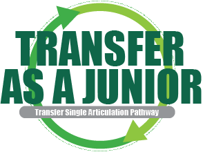 Ivy Tech Business Administration Transfer as a Junior