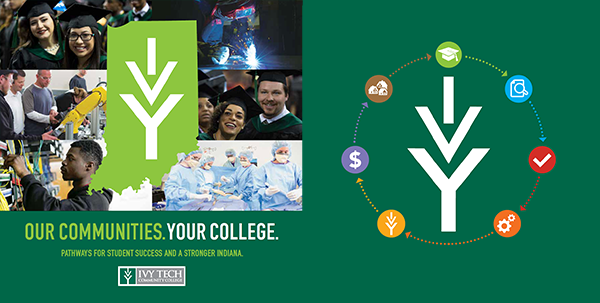 Ivy Tech's Strategic Plan
